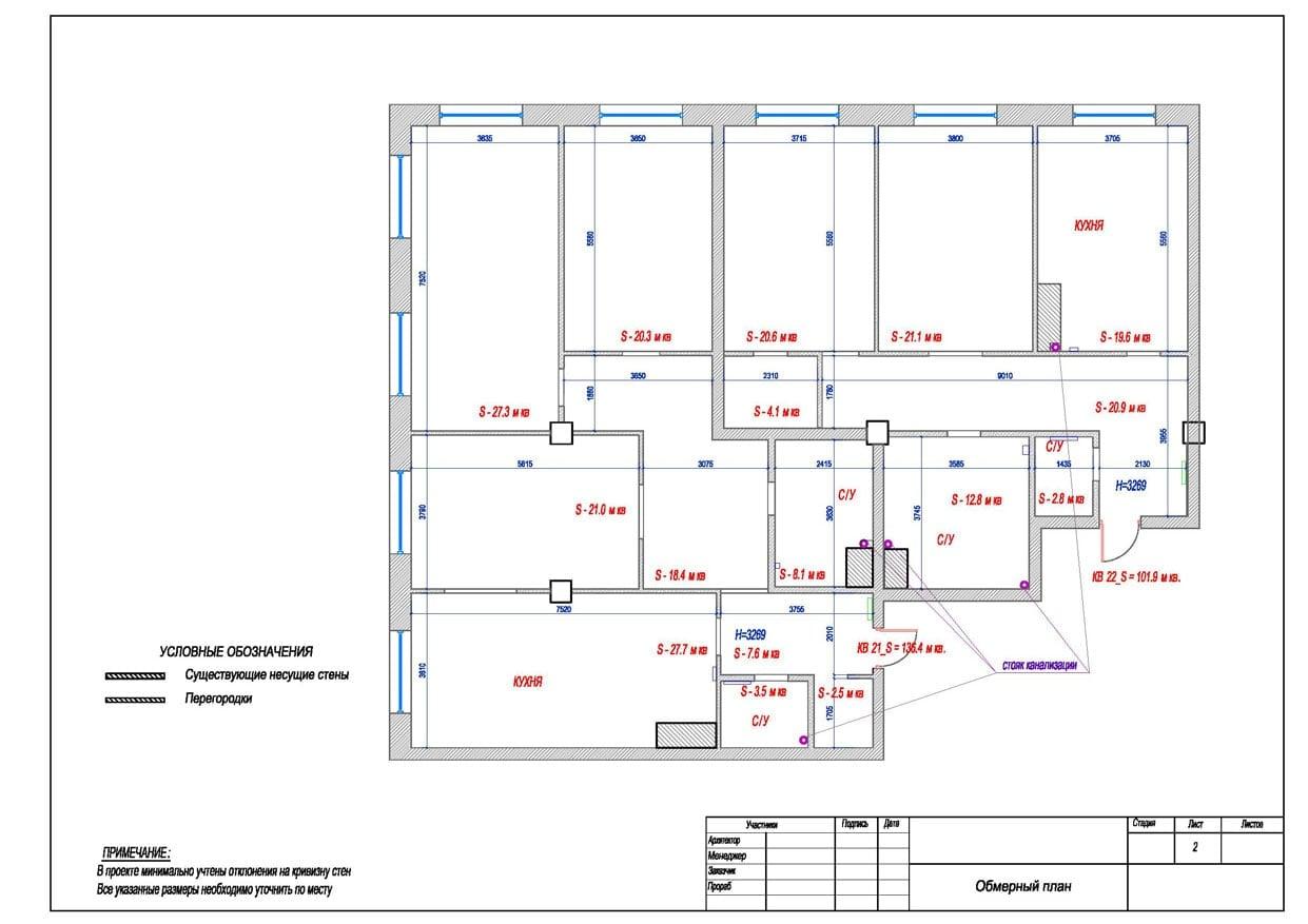 ГОСТ 2150193 Система проектной документации для
